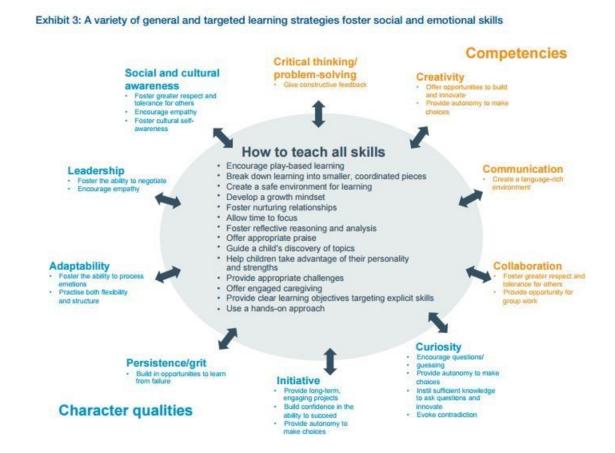 social_emotional_skills.jpg